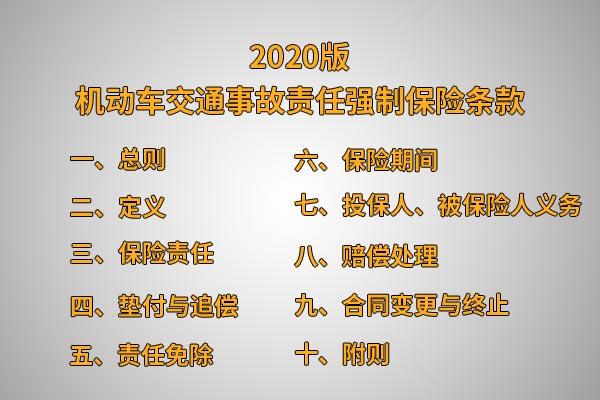 2020年最新交强险条款(机动车交通事故责任强制保险条款)